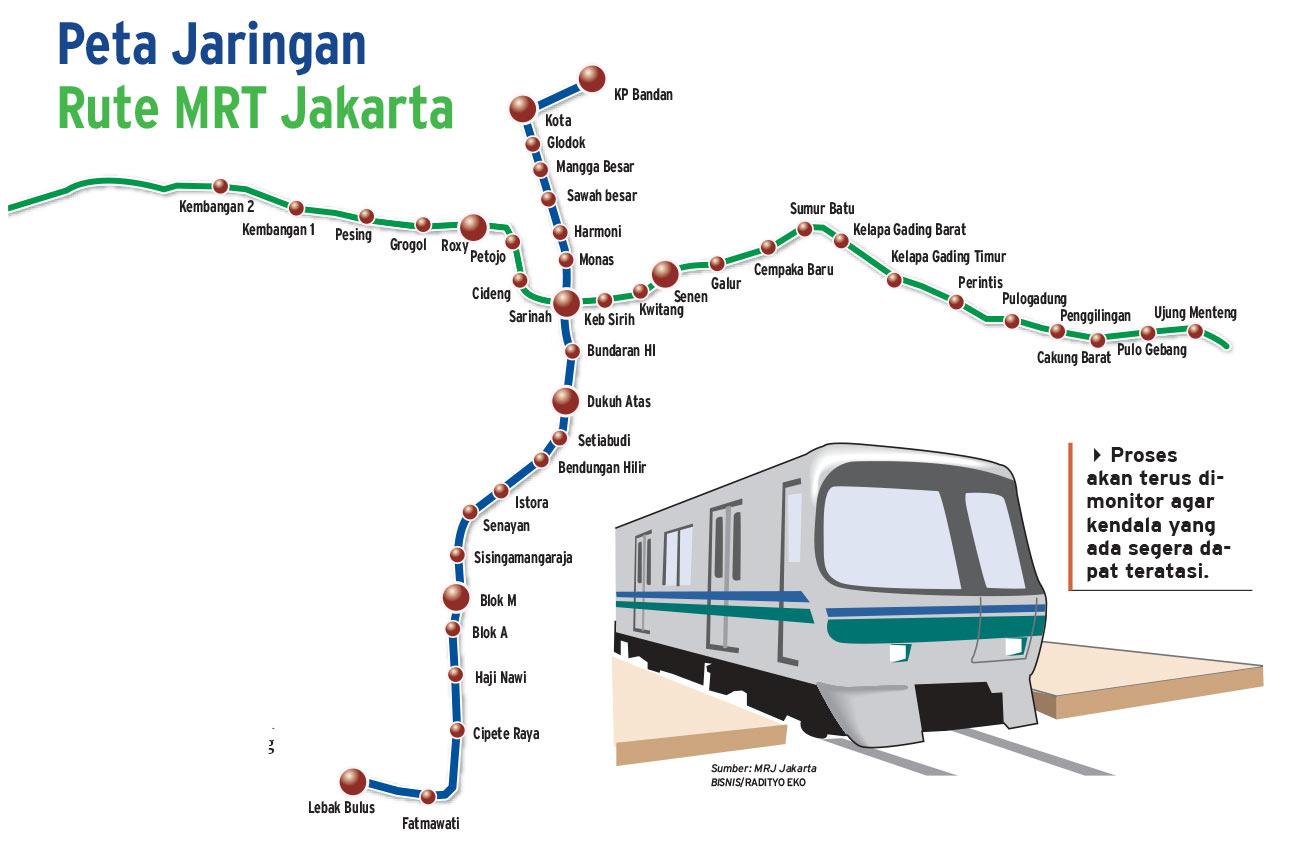 Peta Jaringan MRT Di Jakarta